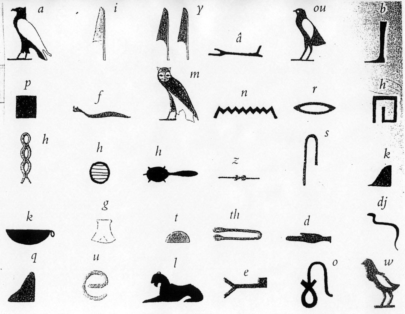 http   www yelp com biz your-name-in-hieroglyphics-oaklandEgyptian Hieroglyphics Symbols For Love